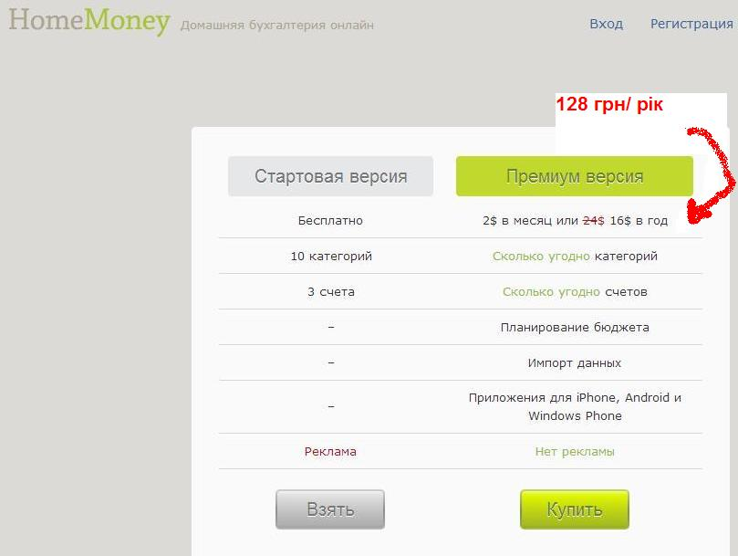 цена HomeMoney