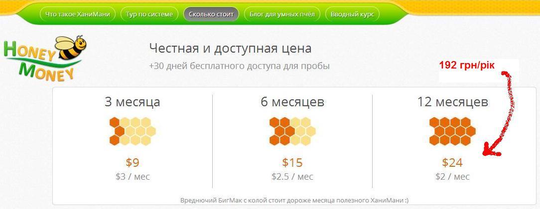 цена Honey Money