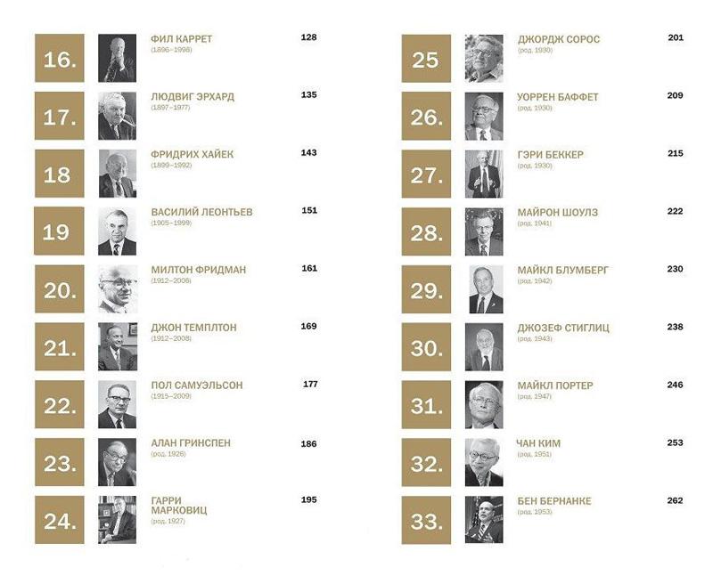 Фінансисти, які змінили світ - зміст книги