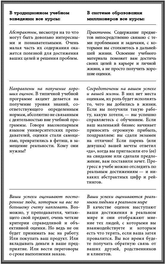 Фрагмент книги Миллионер без диплома