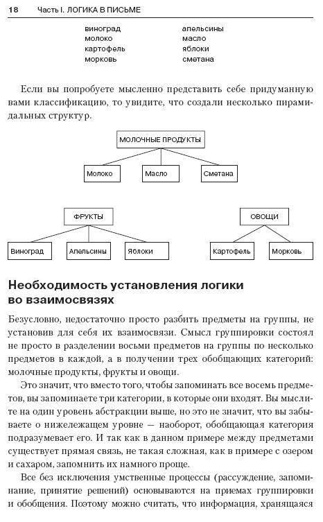 Отрывок из книги Принцип пирамиды Минто