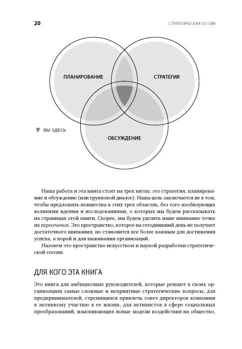 Фрагмент книги Стратегічна сесія