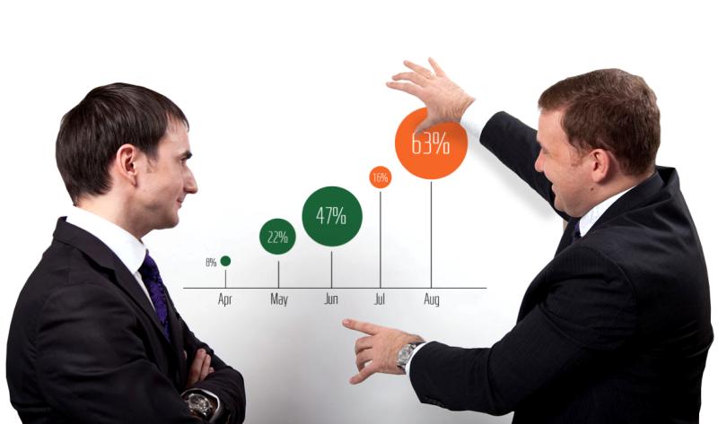 Інвестування бізнесу - де знайти інвестора