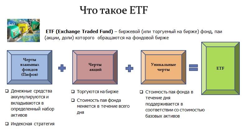 Биржевой инвестиционный фонд