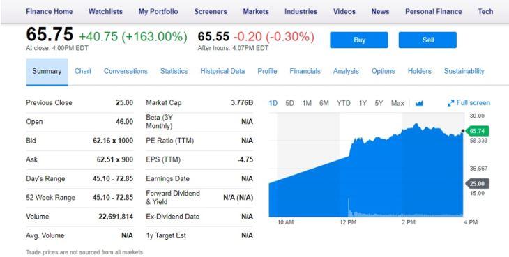 Плюси й мінуси IPO для інвесторів