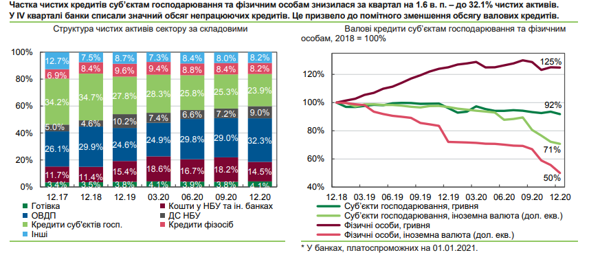 Відсотки банки
